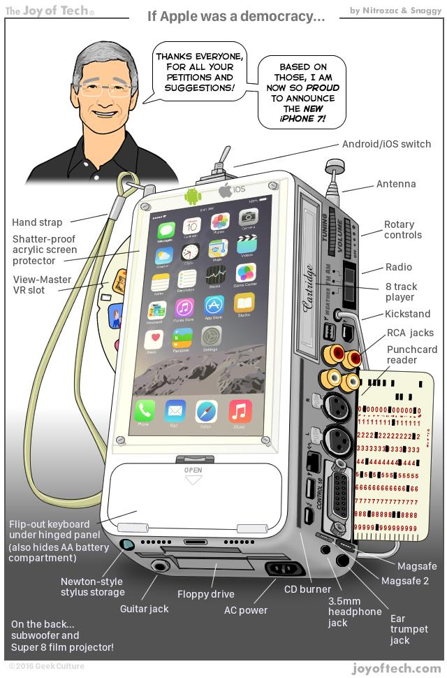 If Apple was democracy